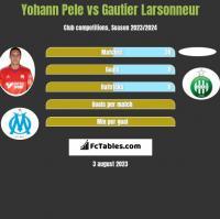 Yohann Pele vs Gautier Larsonneur h2h player stats