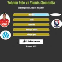 Yohann Pele vs Yannis Clementia h2h player stats