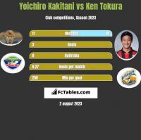 Yoichiro Kakitani vs Ken Tokura h2h player stats