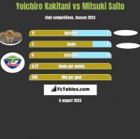 Yoichiro Kakitani vs Mitsuki Saito h2h player stats