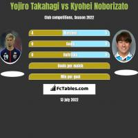 Yojiro Takahagi vs Kyohei Noborizato h2h player stats