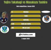 Yojiro Takahagi vs Masakazu Tashiro h2h player stats