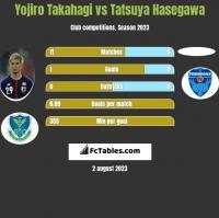Yojiro Takahagi vs Tatsuya Hasegawa h2h player stats