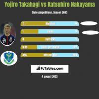 Yojiro Takahagi vs Katsuhiro Nakayama h2h player stats