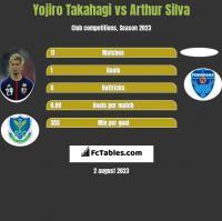 Yojiro Takahagi vs Arthur Silva h2h player stats