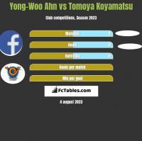 Yong-Woo Ahn vs Tomoya Koyamatsu h2h player stats