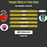 Yongpo Wang vs Zhen Cong h2h player stats