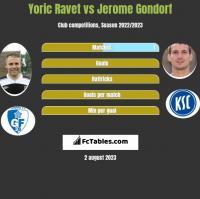 Yoric Ravet vs Jerome Gondorf h2h player stats