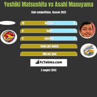 Yoshiki Matsushita vs Asahi Masuyama h2h player stats