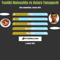 Yoshiki Matsushita vs Hotaru Yamaguchi h2h player stats
