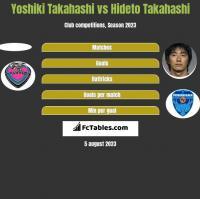 Yoshiki Takahashi vs Hideto Takahashi h2h player stats