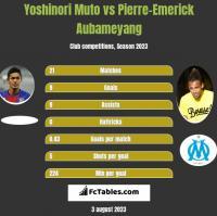 Yoshinori Muto vs Pierre-Emerick Aubameyang h2h player stats
