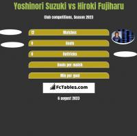 Yoshinori Suzuki vs Hiroki Fujiharu h2h player stats