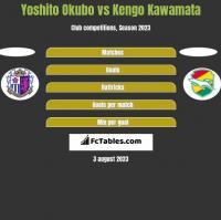 Yoshito Okubo vs Kengo Kawamata h2h player stats