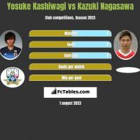 Yosuke Kashiwagi vs Kazuki Nagasawa h2h player stats