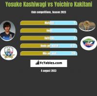 Yosuke Kashiwagi vs Yoichiro Kakitani h2h player stats