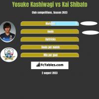 Yosuke Kashiwagi vs Kai Shibato h2h player stats