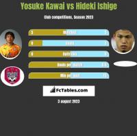 Yosuke Kawai vs Hideki Ishige h2h player stats