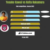 Yosuke Kawai vs Keita Nakamura h2h player stats