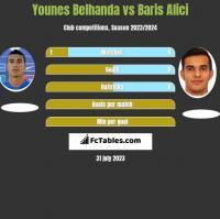 Younes Belhanda vs Baris Alici h2h player stats