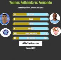 Younes Belhanda vs Fernando h2h player stats