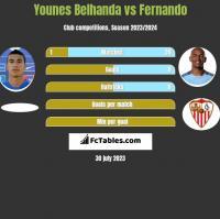 Younes Belhanda vs Fernando h2h player stats