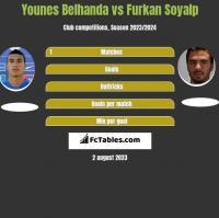 Younes Belhanda vs Furkan Soyalp h2h player stats