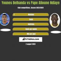 Younes Belhanda vs Pape Alioune Ndiaye h2h player stats