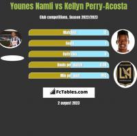 Younes Namli vs Kellyn Perry-Acosta h2h player stats