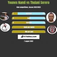 Younes Namli vs Thulani Serero h2h player stats