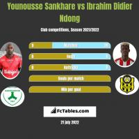 Younousse Sankhare vs Ibrahim Didier Ndong h2h player stats