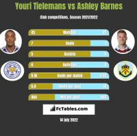 Youri Tielemans vs Ashley Barnes h2h player stats