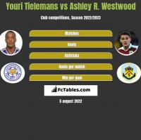 Youri Tielemans vs Ashley R. Westwood h2h player stats