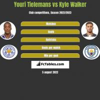 Youri Tielemans vs Kyle Walker h2h player stats