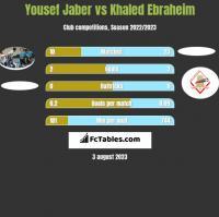 Yousef Jaber vs Khaled Ebraheim h2h player stats