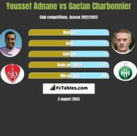 Youssef Adnane vs Gaetan Charbonnier h2h player stats