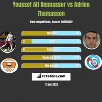 Youssef Ait Bennasser vs Adrien Thomasson h2h player stats