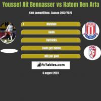 Youssef Ait Bennasser vs Hatem Ben Arfa h2h player stats