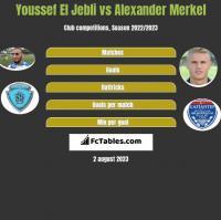Youssef El Jebli vs Alexander Merkel h2h player stats
