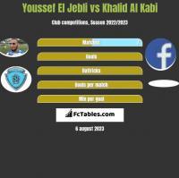 Youssef El Jebli vs Khalid Al Kabi h2h player stats