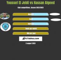 Youssef El Jebli vs Hassan Algeed h2h player stats
