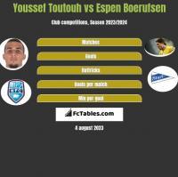 Youssef Toutouh vs Espen Boerufsen h2h player stats