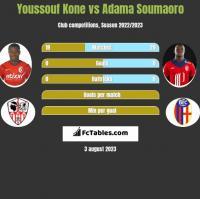 Youssouf Kone vs Adama Soumaoro h2h player stats