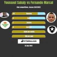 Youssouf Sabaly vs Fernando Marcal h2h player stats