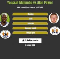 Youssuf Mulumbu vs Alan Power h2h player stats