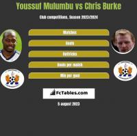 Youssuf Mulumbu vs Chris Burke h2h player stats