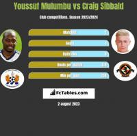 Youssuf Mulumbu vs Craig Sibbald h2h player stats