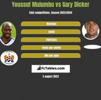 Youssuf Mulumbu vs Gary Dicker h2h player stats