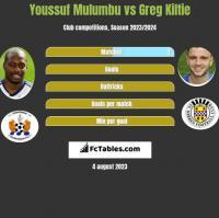 Youssuf Mulumbu vs Greg Kiltie h2h player stats