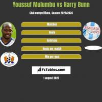 Youssuf Mulumbu vs Harry Bunn h2h player stats